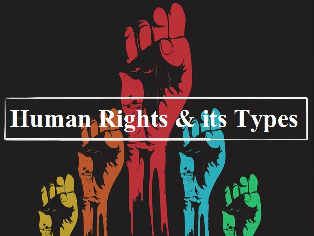 Explained: What are Human Rights and what are their types?