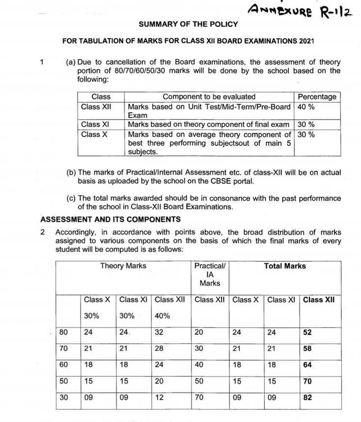 CBSE Board Class XII Result 2021 Evaluation Criteria All Details