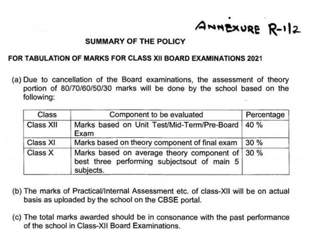 CBSE Class 12 Assessment
