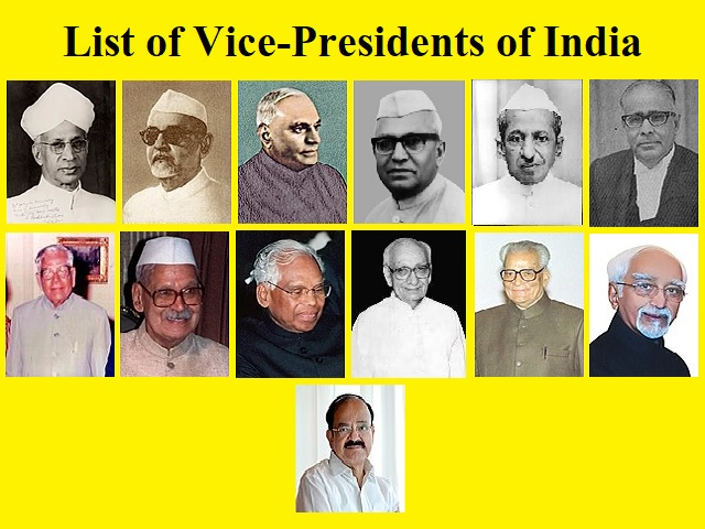 List of Vice-Presidents of India and their Term of Office (1952-2021)