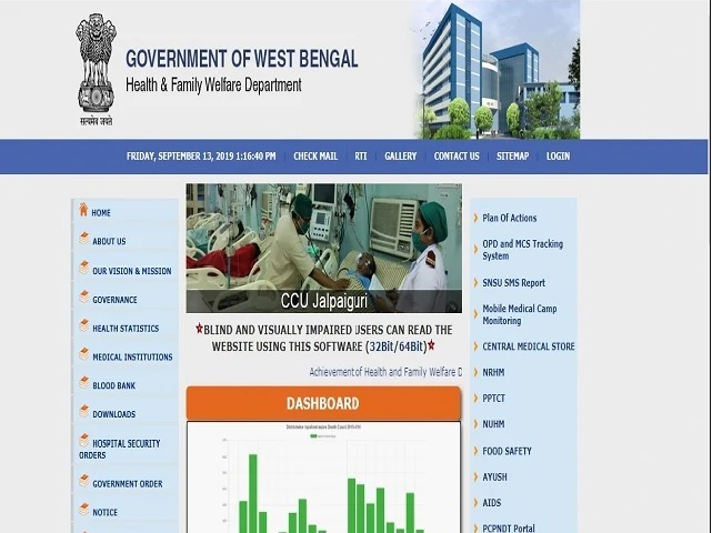 DHFWS Nandigram Recruitment 2021 for MO, Specialist @wbhealth.gov.in, Download PDF