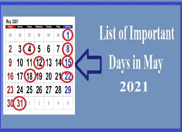 Important Days in May| National and International Days