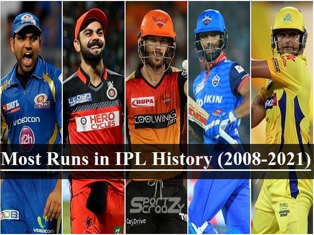 Most Runs in IPL History (2008-2021): Virat Kohli #1, Shikhar Dhawan #2, Suresh Raina #3 - Check More