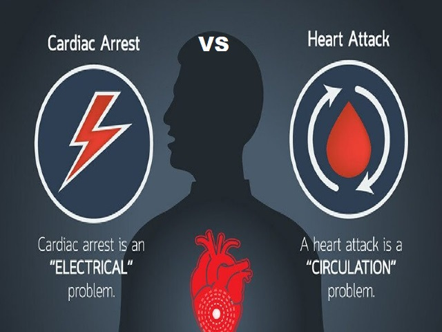 What is the difference between Heart Attack and Cardiac Arrest?