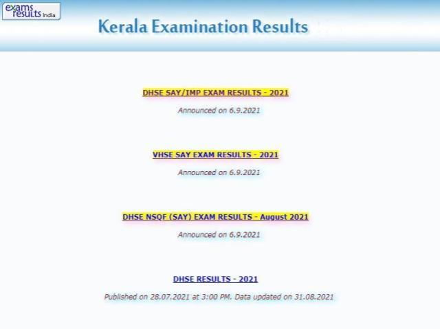 Kerala SAY 2021 Rsults 12