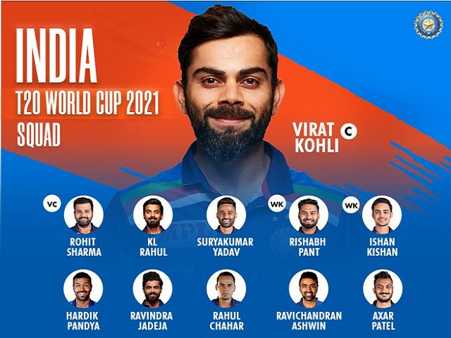 Indian Squad for T20 World Cup 2021: