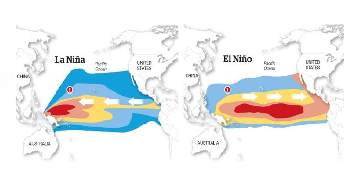 GK Questions and Answers on the difference between El Nino and La Nina Phenomena