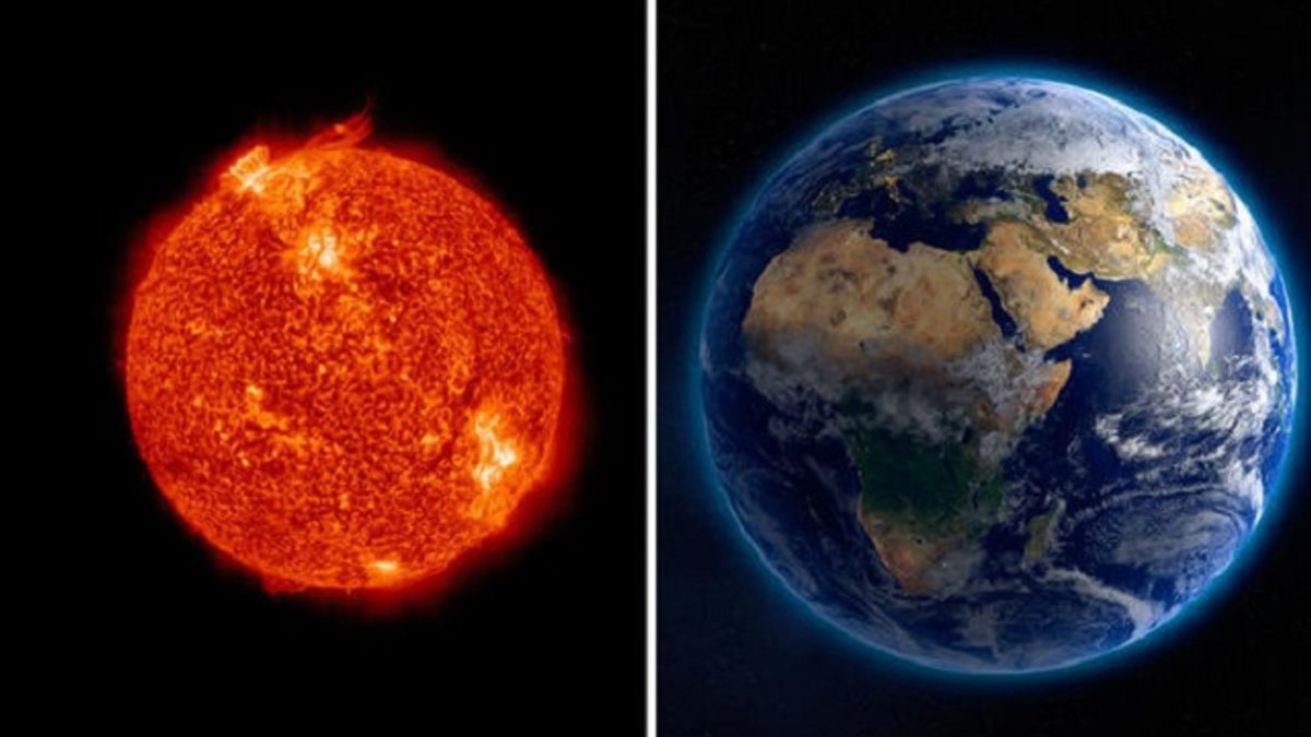 GK Questions and Answers on the Global dimming and Global warming