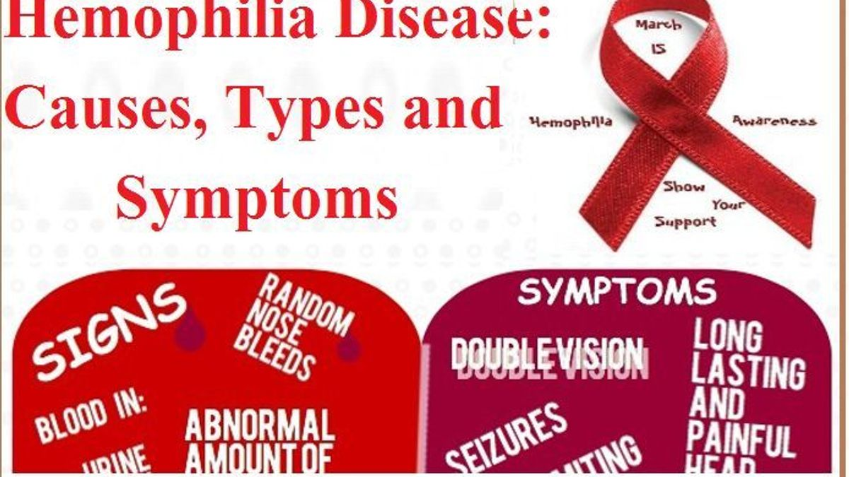 Hemophilia Disease: Causes, Types and Symptoms