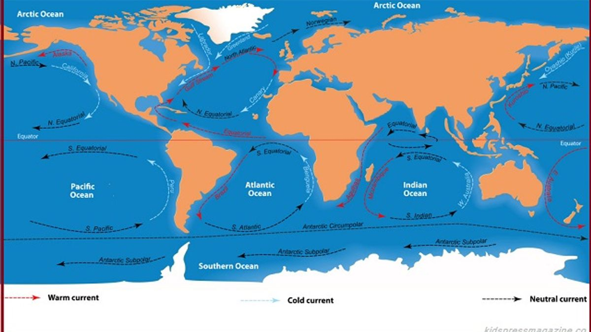10 Important Facts related to the Ocean Currents