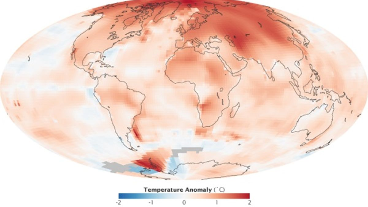 What is Polar amplification?