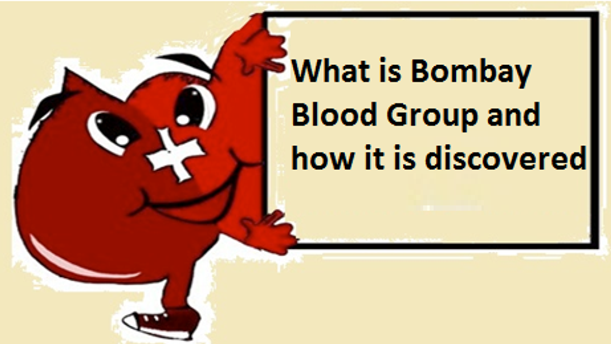 What is Bombay Blood Group