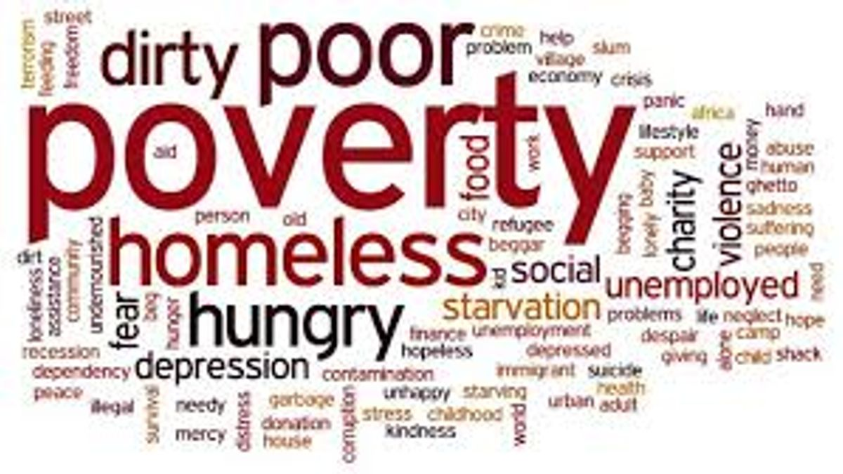 What is Poverty and its types