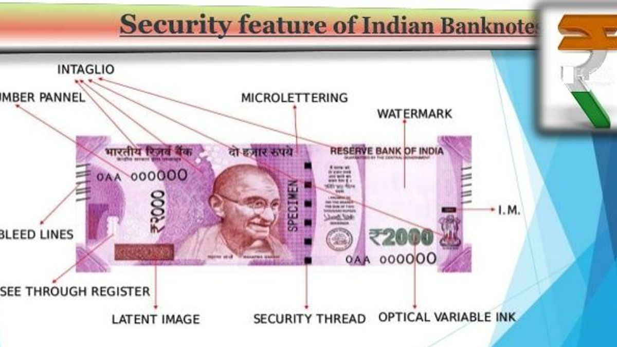 Security Features of Indian Currency Notes