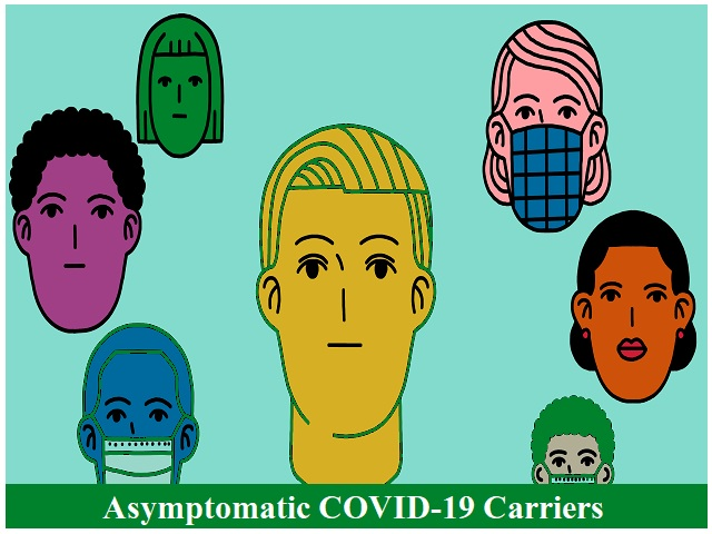 Asymptomatic COVID-19 carriers