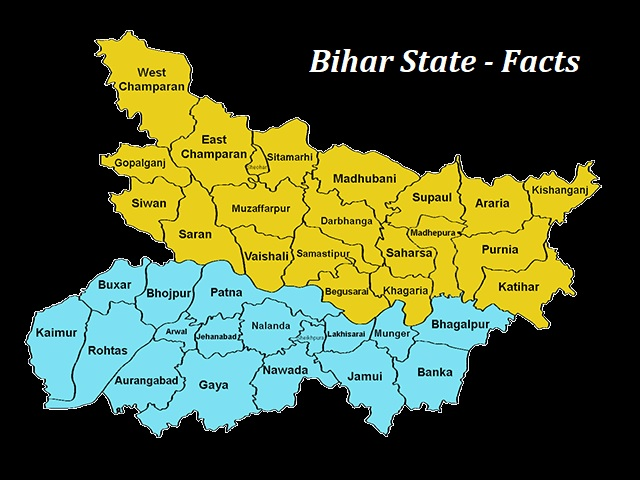 Bihar at a Glance: Fact finding