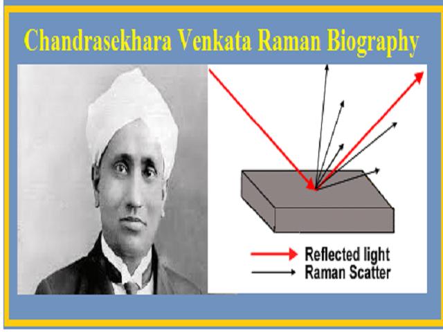 Dr. C.V. Raman Biography