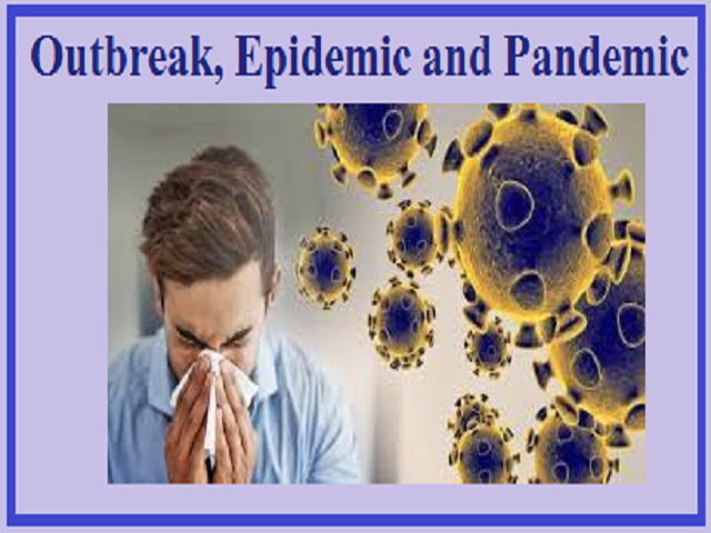 What is an outbreak, epidemic and pandemic?