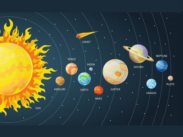 Gk Questions and Answers on the Solar System
