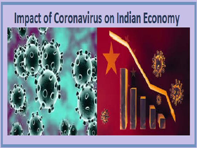 Impact of Coronavirus on Indian Economy