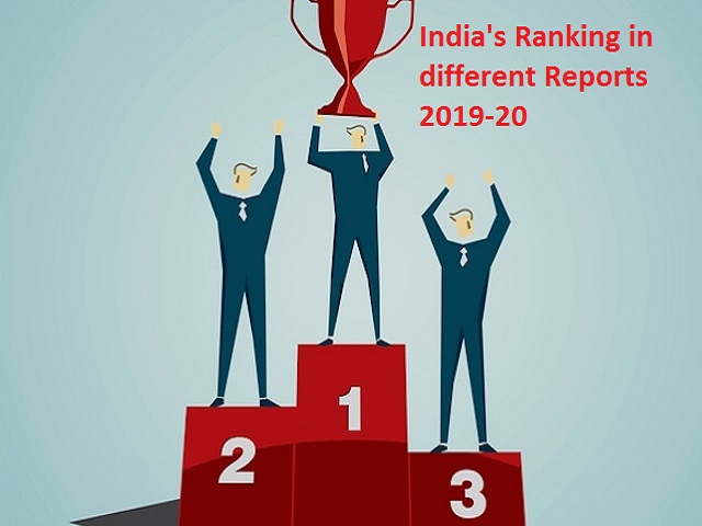 Indian ranking in different indexes