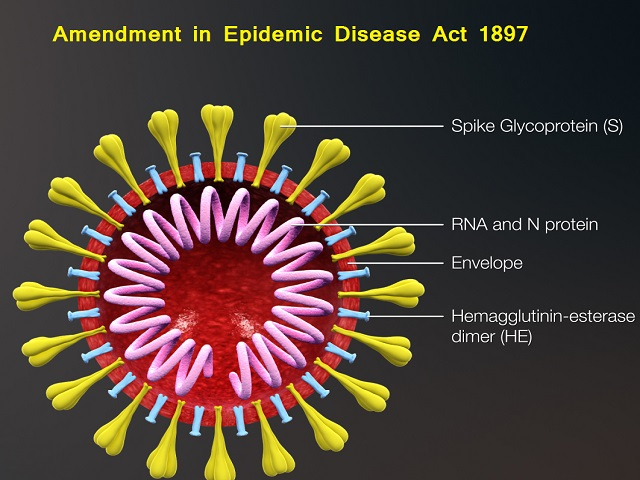 Amendment in Epidemic Disease Act, 1897
