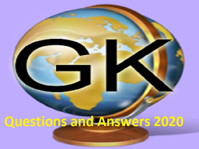 GK Quiz on Global Reports 2020