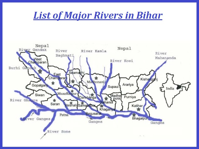 Drainage system and Rivers of Bihar