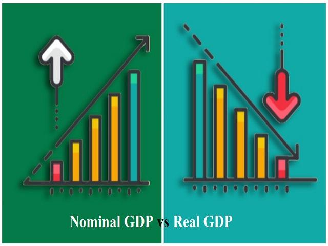 Nominal GDP vs Real GDP